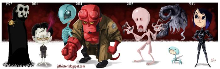 La evolución de Guillermo del Toro