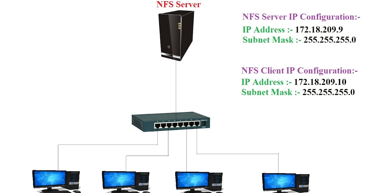 SUSE Doc Administration Guide - Configuring NFS Server - May 30