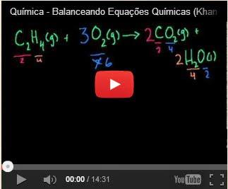 Química - Balanceando Equações Químicas (Khan Academy) - YouTube