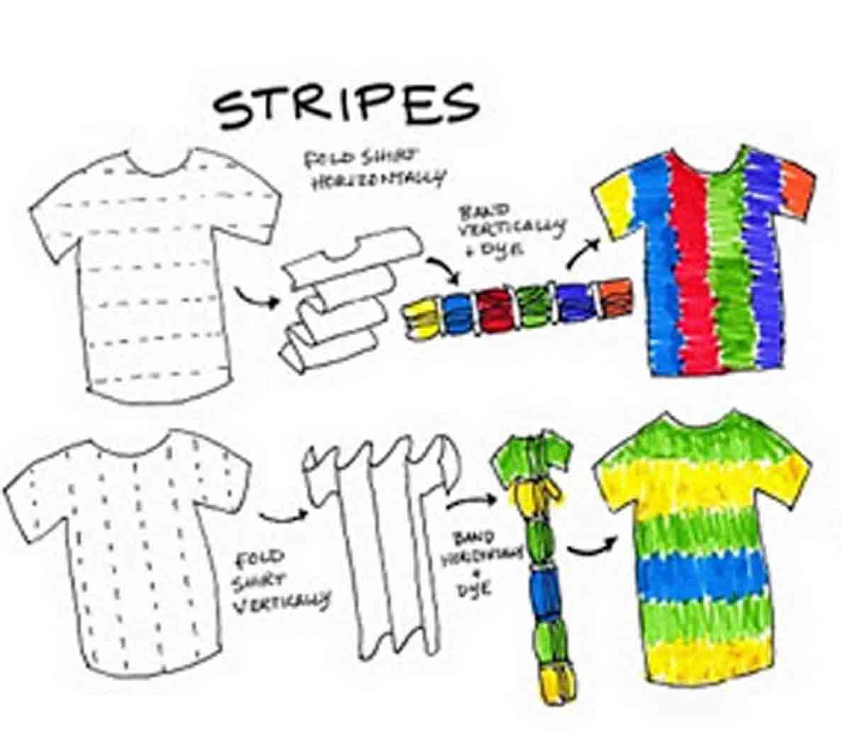 Hippies Child Teach Yourself Tie Dye Stripes