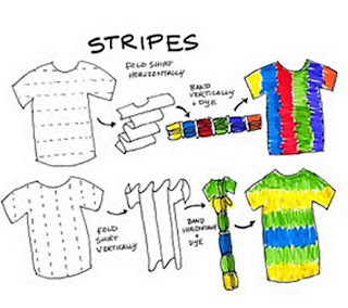 Hippie 39 s child teach yourself tie dye stripes for How do you dye a shirt