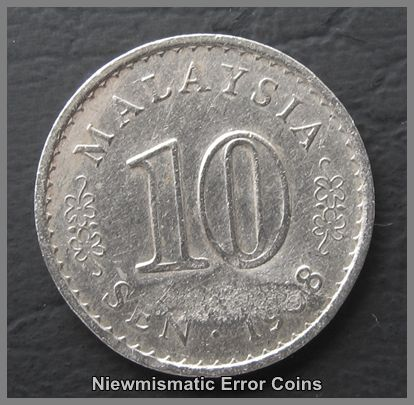 Post Mint Errors