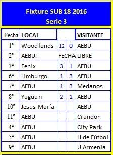 Fixture y resultados SUB 18 Temporada 2016