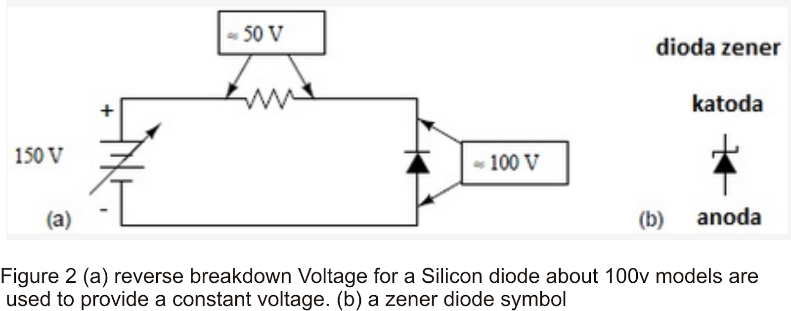 Zener Diodes Vian Lintin Diode Circuits Note The Placement Of A Silicon In Figure 2a These Are Conditioned Order To Experience Reverse Bias