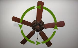 Ceiling fans for summer