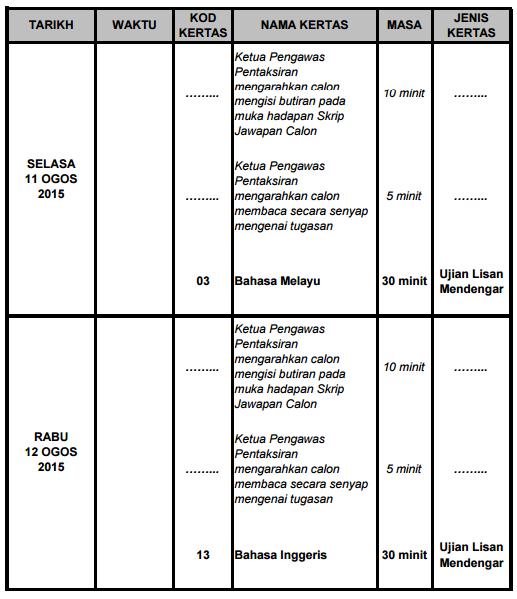 Soalan Percubaan PT3 Bahasa Melayu Dan Skema Jawapan