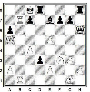 Problema ejercicio de ajedrez número 721: Rajsin - Schuravlev (Praga, 1961)
