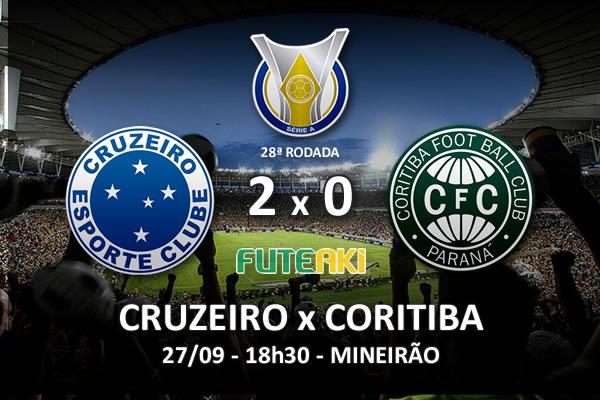 Veja o resumo da partida com os gols e os melhores momentos de Cruzeiro 2x0 Coritiba pela 28ª rodada do Brasileirão 2015.