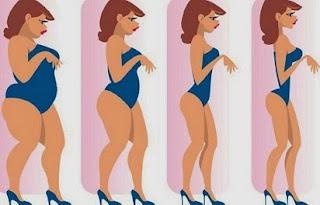 cara diet cepat dalam 1 minggu,dalam 1 minggu tanpa olahraga,cepat sukses bisnis oriflame,di usia muda,tips cepat sukses,
