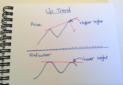 HOW TO PREDICT PRICE SWINGS IN ADVANCE