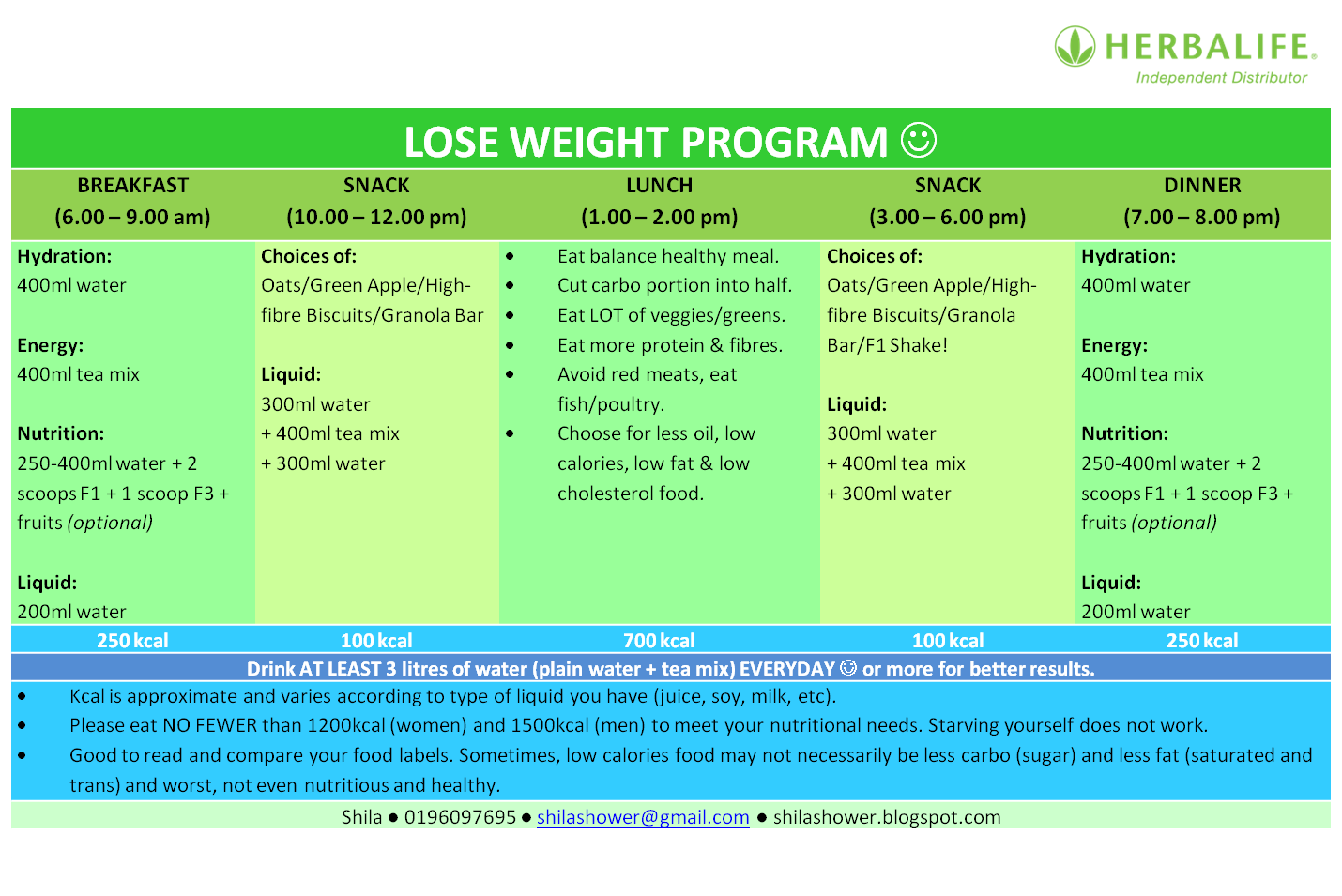 weight loss program kl