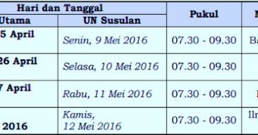 Download Pos Prosedur Operasional Standar Dan Jadwal Un Jenjang Smp Mts Sma Ma Dan Smk Tahun