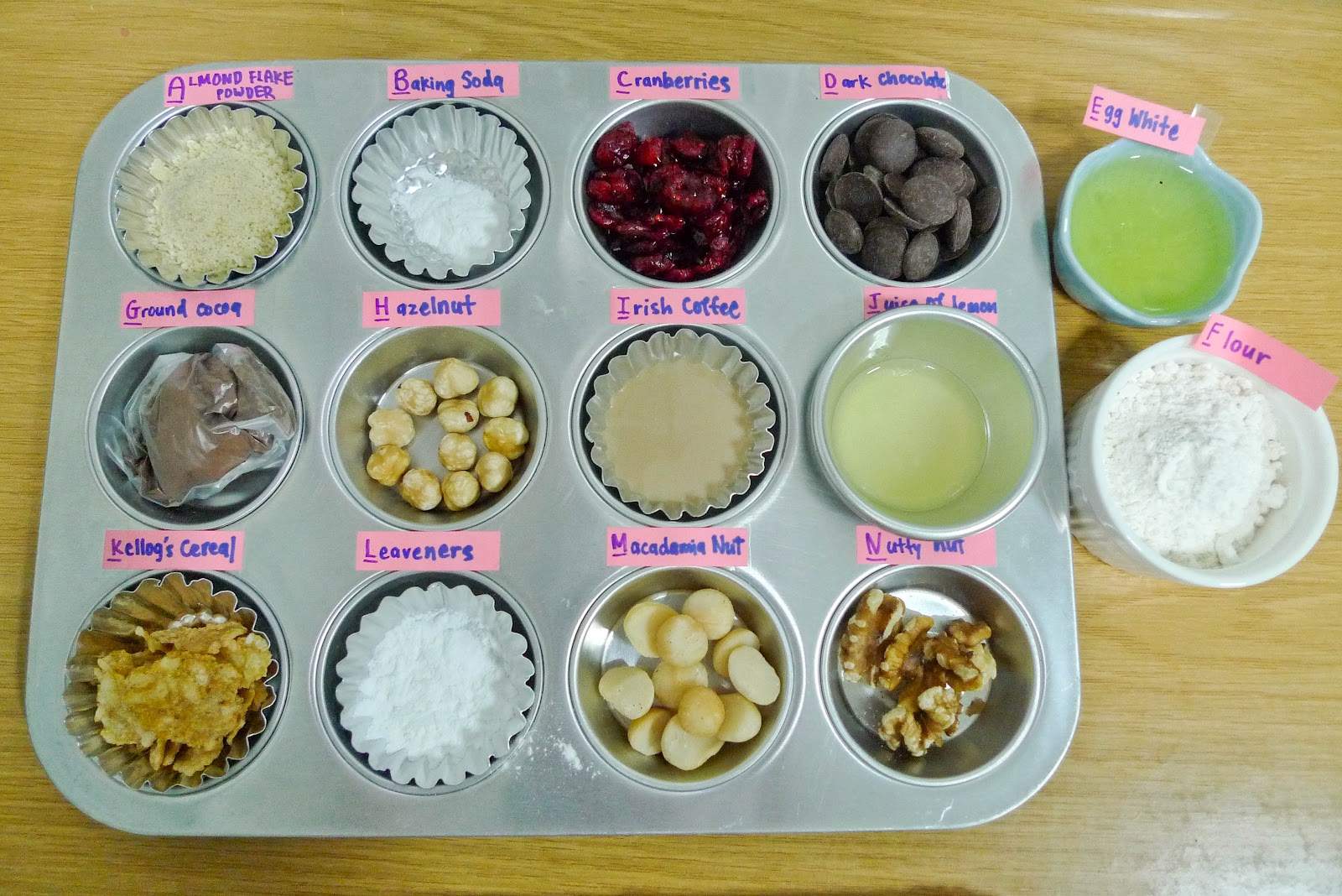 ... , eat desserts: A-Z Cookie (Everything But The Kitchen Sink Cookie