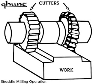 Straddle Milling Operation