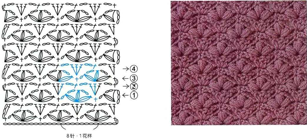 Crochet Stitches Unusual : Particolari punti uncinetto - Unusual crochet stitch