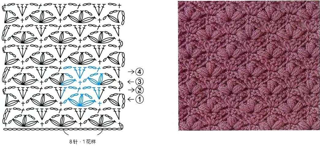 Particolari punti uncinetto - Unusual crochet stitch