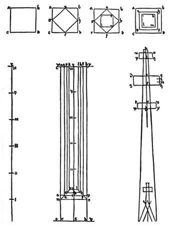 Схема пропорционирования