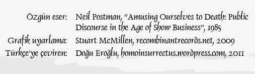 the theme behind neil postmans amusing ourselves to death The paperback of the amusing ourselves to death: acclaim for neil postman's amusing ourselves to death postman's theme is the decline of the printed word.