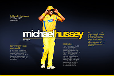 Michael-Hussey-Wallpaper