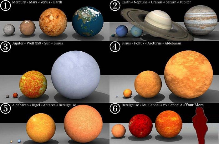 List Planets - The Bigger and The Biggest
