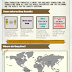 Infográfico - Tradutores Autônomos