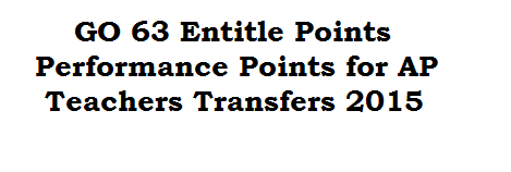 GO 63 Entitle Points Performance Points for AP Teachers Transfers 2015