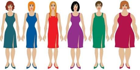 Cara Berbusana Wanita Sesuai Bentuk Tubuh