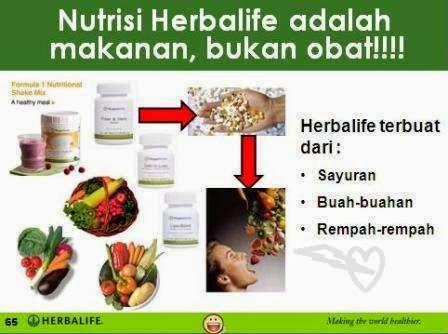 MENU DIET HERBALIFE