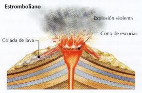 tema #3 vulcanismo Volc%C3%A1n+Estromboliano