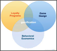 analytics gamification gamify game design behavioral economics