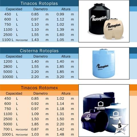 Instalaciones Tipos De Cisterna Y Tinacos