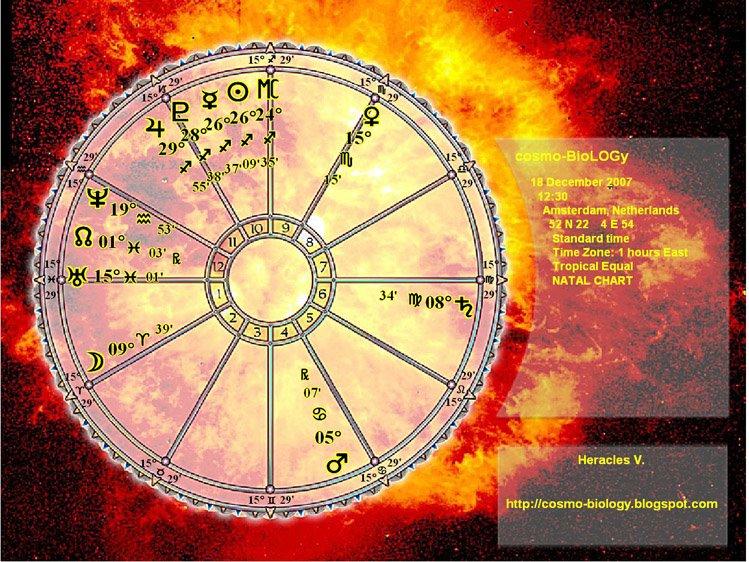 Ο γενέθλιος χάρτης του cosmo-BioLOGy (click στην εικόνα )