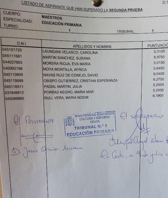 Calificaciones segunda prueba y finales de la fase de oposici n for Concurso docentes exterior
