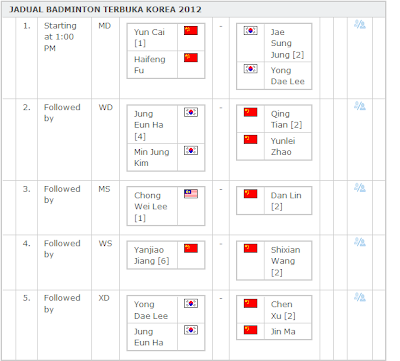 Perjalanan Masih Panjang~: LIVE STREAMING Final Badminton Korea Open