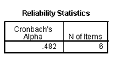 how to find cronbach alpha in spss