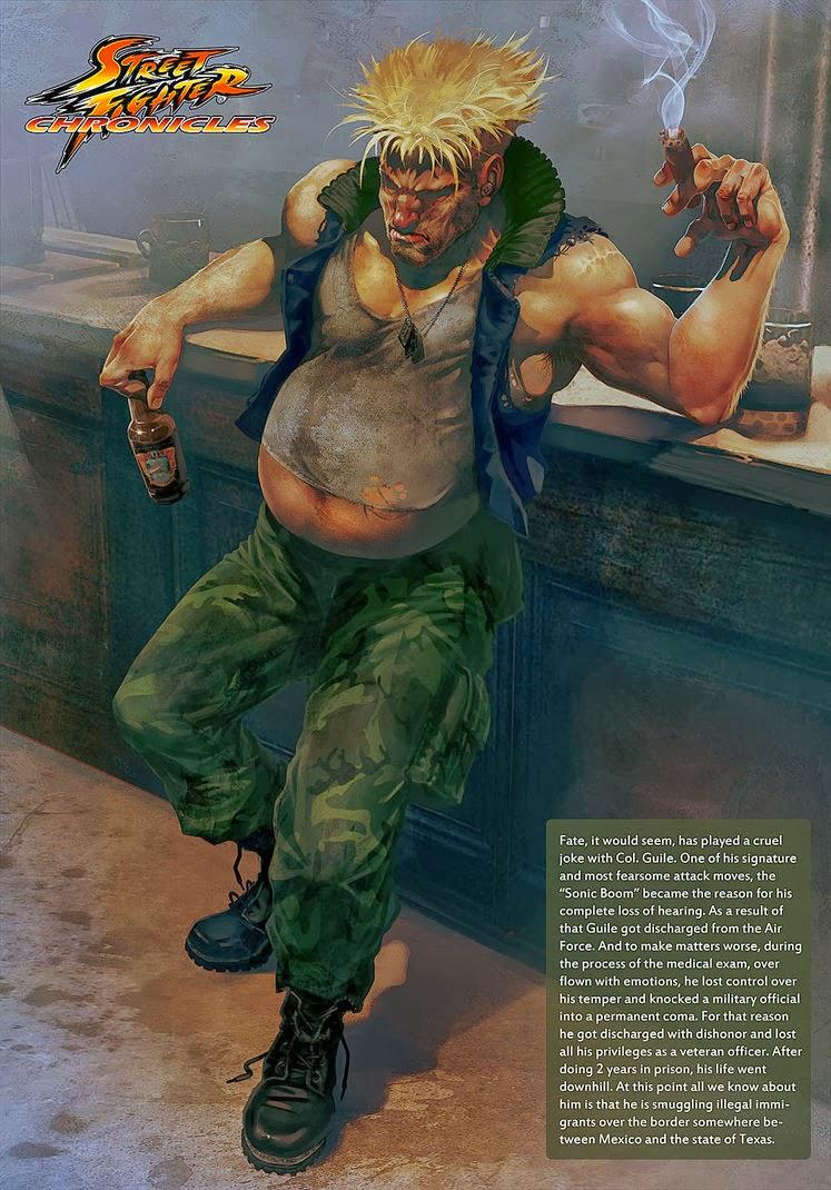 Futuro dos lutadores de Street Fighter