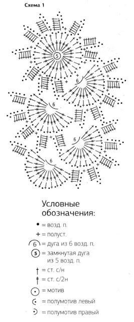 http://www.vyazemsami.ru// Ажурная туника Схема