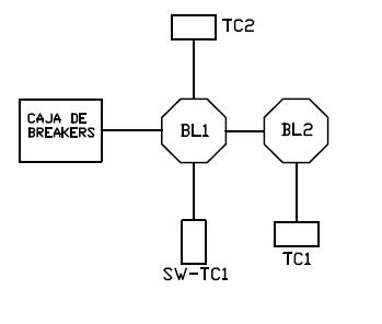 Instalacion de caja para interruptor tomacorriente y tomacorriente a 220V