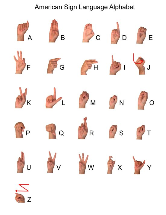 Sign language alphabet chart new calendar template site for Letter a sign