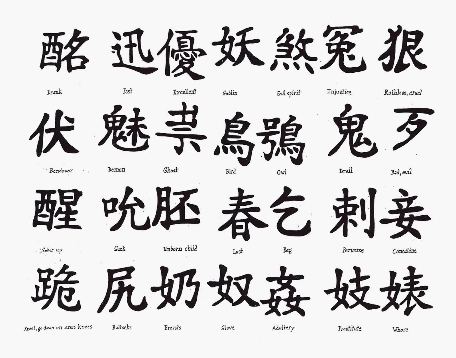 Chinese Symbol Tattoos