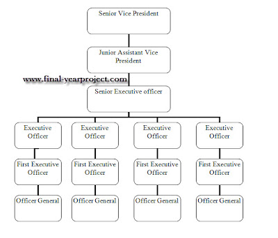 MBA PROJECTREPORT DOWNLOADProject Finance is a method of funding in ...
