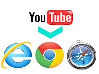 YouTube, Internet Esplorer, Chrome, Safari Browser