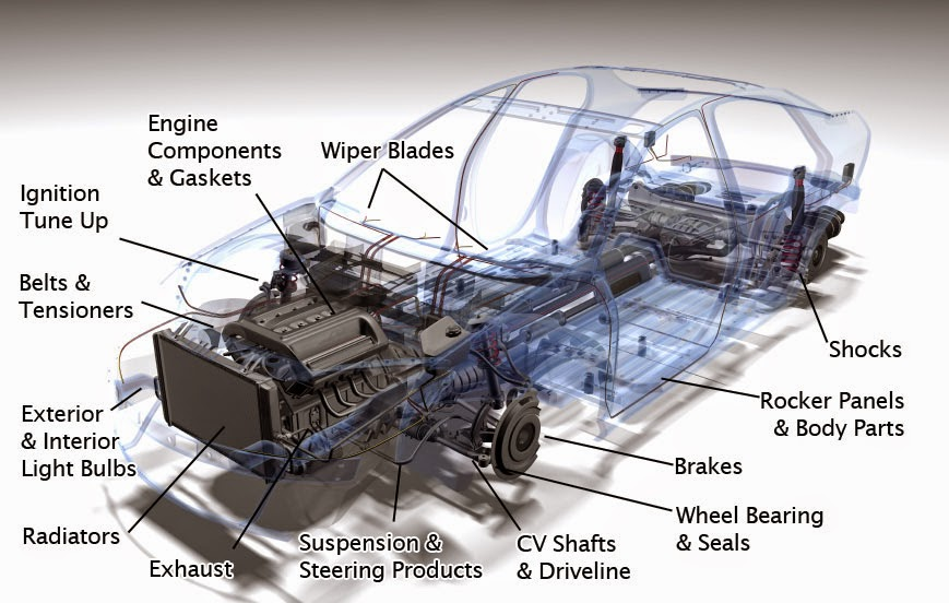 Car Part Dictionary Pictures