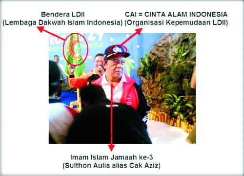 BUKTI-BUKTI KESESATAN ISLAM JAMA'AH-LDII | Lembaga Perbaikan ...