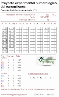probabilidades euromillones, sistema de calculo 3