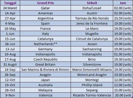 Jadwal MotoGP Musim 2014 Terbaru Lengkap