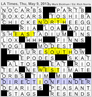 search angst crossword clue