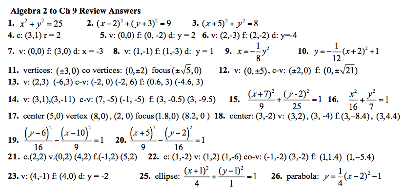 algebra writing assignment Online algebra homework is often unreliable source of algebra assignments in contrast to assignment expert solve algebra homework is usually takes lots of time and efforts algebra is considered to be one of the main and most important branches in mathematics that touches upon the following areas such as structure, relation and quantity.