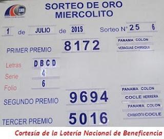 sorteo-miercolito-1-de-julio-2015-loteria-nacional-de-panama
