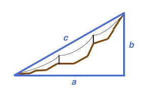 坂道の水平距離と斜面の距離